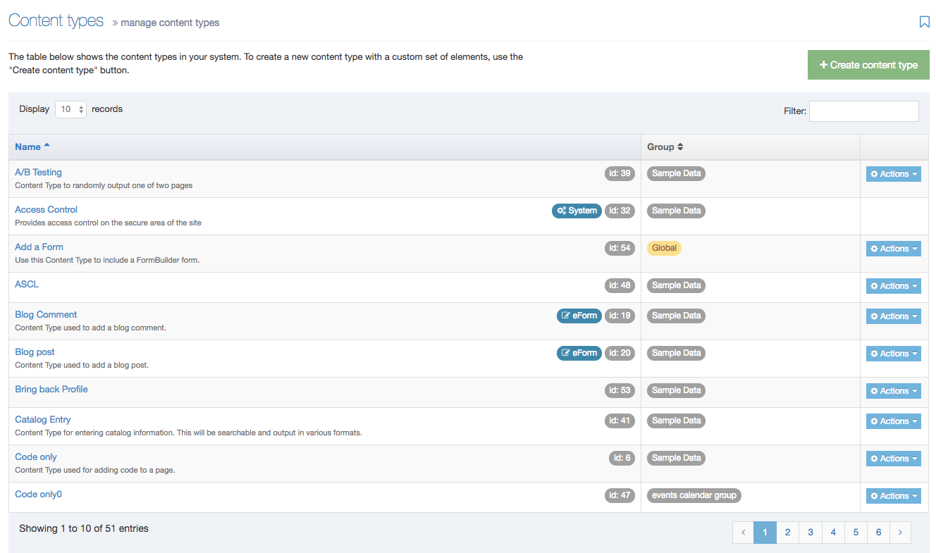 Screenshot showing the Manage Content Types page listing all Content Types